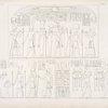 Fig. 1. Offerte di Menphtah II [Merneptah] figlio e successore di Ramses III [II], alle deità di Silsilis. Fig. 2. Offerta del medesimo ad Atmu, Mandu, e Amenôf I, capo della dinastia XVIII. Fig. 3. Due immagini simboliche del Nilo vengono a recar doni