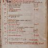 Opening page of calendar with the month of January; the feasts are ranked (duplex maius, duplex minus, semiduplex)