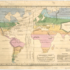 Isothermal chart, or, View of climates & productions