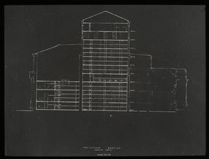Central building, alterations and additions, Embury & Williams, 1943 : transverse section.
