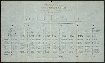 THE DE LESSEPS DINNER [held by] [NDCITIZENS OF NEW YORK?] [at] DELMONICO'S (RESTAURANT;)