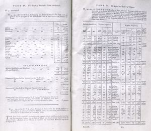 Part IV. [No. 3]Trade of particular towns (cont'd.) and [No. 4] The Import and Export of Negros.