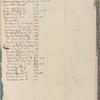 1902 May 15-1904 February 8