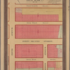Map of Property in the 19th ward of the city of New York belonging to the Heirs of Isaac Burr, dec.d