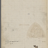 MS pages 165-212, 217-236. Glasgow, Dumbarton, Loch Lomond, The Trosachs, Bridge of Allan (incomplete). Jun. 30 - Jul. 7, 1857.