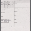 Stage manager's log, 1988