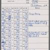 Stage Manager's log, 1974