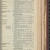 Tovey's official brewers' and maltsters' directory of the United States and Canada 1914