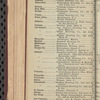 Tovey's official brewers' and maltsters' directory of the United States and Canada, 1918