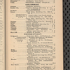 Tovey's official brewers' and maltsters' directory of the United States and Canada 1904