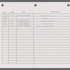 Stage manager's log, 1991