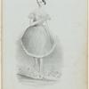 Fanny Elssler, in the character of La sylpihde [sic]