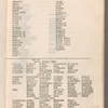 Book Pro-Tem, listing production numbers and cast lists in The Big Show