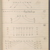 Notebook containing blocking, choreographic, costume, and prop notes for The Hermits in Paris / music: John S. Zamecnik and Milton Lusk; libretto: C.V. Kerr; lyrics: R.H. Burnside