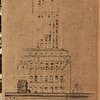 The old and new--West 40th Street, New York, From a drawing by Louis Ruyl
