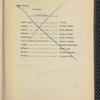 Better times: typescript