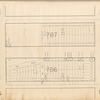 Central Park Planning Map: Bounded by 87th Street, 7th Avenue, 85th Street and 8th Avenue