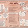 Jack's Nest