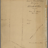 Plan of the Land in Haverhill, Mass., belonging to Elizabeth How. Surveyed by Henry D. Thoreau, Oct. 31, 1859.