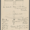 Production notes and sketches for Happy Days