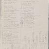 Jones & Denyse, ALS to John Thoreau. Nov. 17, 1855. Previously Jones & Dingle...