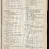 The Negro Motorist Green Book: 1939