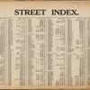 Street Index: [Abington Square - Harry Howard Square]