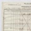 Empadronamiento General de Esclavos: Pedro; Gregoria; Carman; Franaico