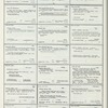 Dictionary catalog of the music collection, v. 43 (Viola P - Virs)