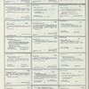 Dictionary catalog of the music collection v. 43 (Viola P - Virs)