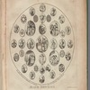 A book of new & allegorical devices, for artists in general: & particularly for jewellers, enamel painters, pattern drawers, etc. Containing two hundred elegant historical, ornamental, and fancied subjects designed and engraved by Garnet Terry