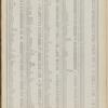 Street Index, Volume 2, Bronx: [Adams Place - 263rd Street W.]