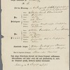 Marriage Certificate of Wilhelm Clairmont and Ottilia von Pichler