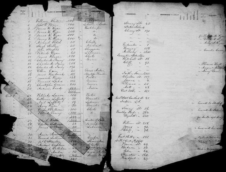 Depositors (1 to 19,807)