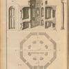 Templi Othmarshemiani orthographia, plate 11, opp. p. 495