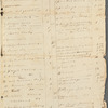 Thomas Jones, Jos[eph] Young, for George Robertson Estate, Charles [City] County [Va.]