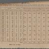 Census Argentina 1815