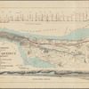 Map of the route of the new Croton Aqueduct, present aqueduct and Bronx River pipe line also the watersheds of the Croton, Bronx and Byram rivers, 1887