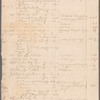 Fort Niagara statement of account with Edward Pollard