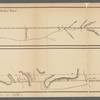 Diagrams of the New-York and Connecticut boundary: showing the several lines surveyed, with the relative position of each to the best definied traditionary line : to accompany the report of the commissioners on the part of New York to the legislature, April 1857