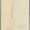 Sketch of the triangulation of the Hudson River from New Baltimore to Hudson