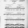 Oriental music in European notation, [Vol. 1, no. 8?]