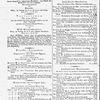 Allgemeine Musikalische Zeitung, Vol. 1, no. 8