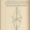 Double three-legged gravity escapement, page 98