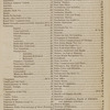New York City directory, 1849/50