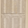 New York City directory, 1850/51