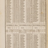 New York City directory, 1852/53