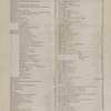 New York City directory, 1856/57