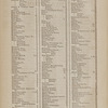 New York City directory, 1858/59