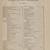 New York City directory, 1859/60